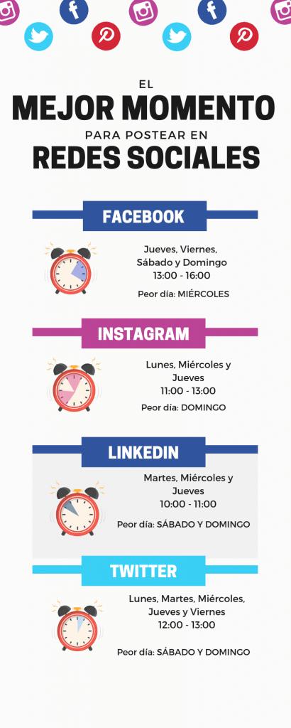 Infografia RRSS